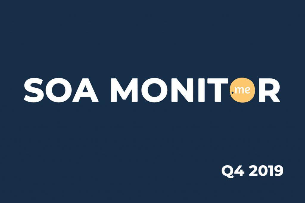 SOA Monitor Q4 2019