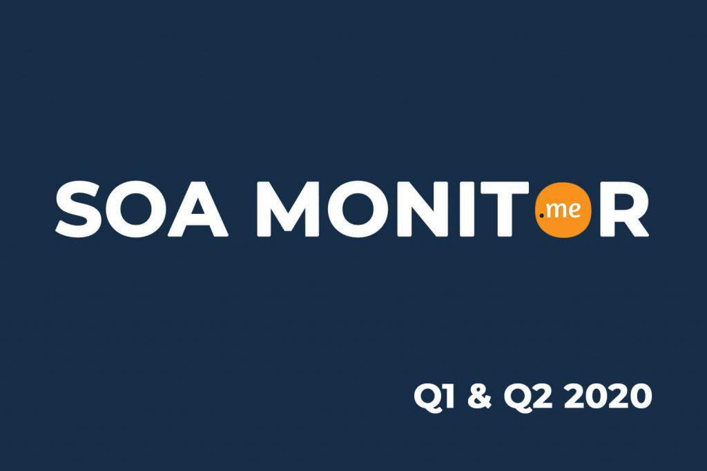SOA Monitor Q1 en Q2 2020